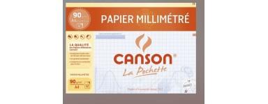 Papiers millimétrés